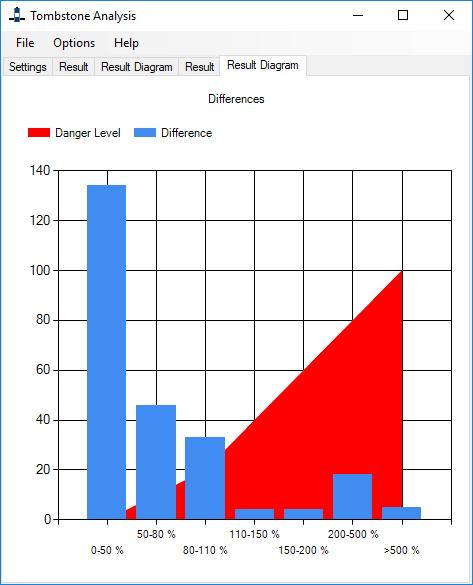 Tombstone DFM Analysis | PCB-Investigator