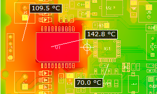 Physics Thermal Analysis Current Simulation Pcb